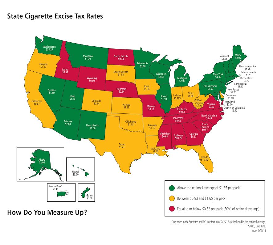 "cigarette tax in america State and even federal lawmakers have over the years turned to higher taxes on cigarettes to raise revenue and combat the ""sin"" of smoking."